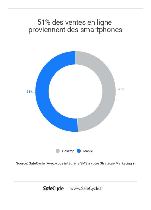 Mobile-Desktop