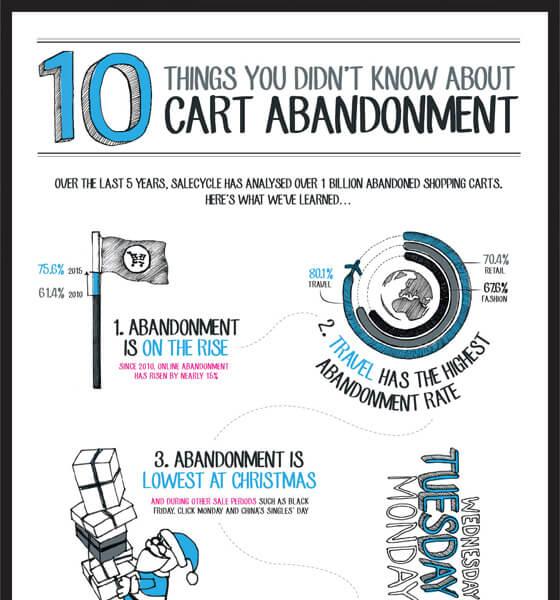 A Billion Abandoned Carts