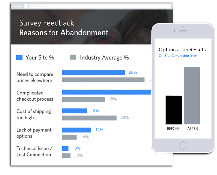 Abandonment Surveys - Results & Benchmarking
