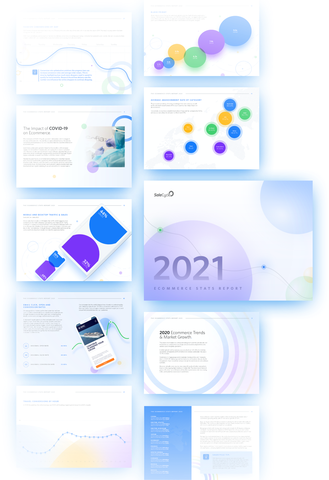 Informe de estadísticas y tendencias del comercio electrónico 2021