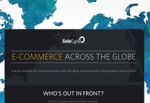 5 Useful Insights on E-commerce Across The Globe