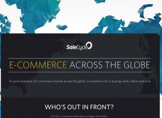 5 Useful Insights on E-commerce Across The Globe