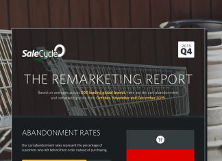 The Remarketing Report - Q4 2015