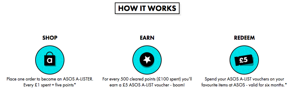 asos rewards