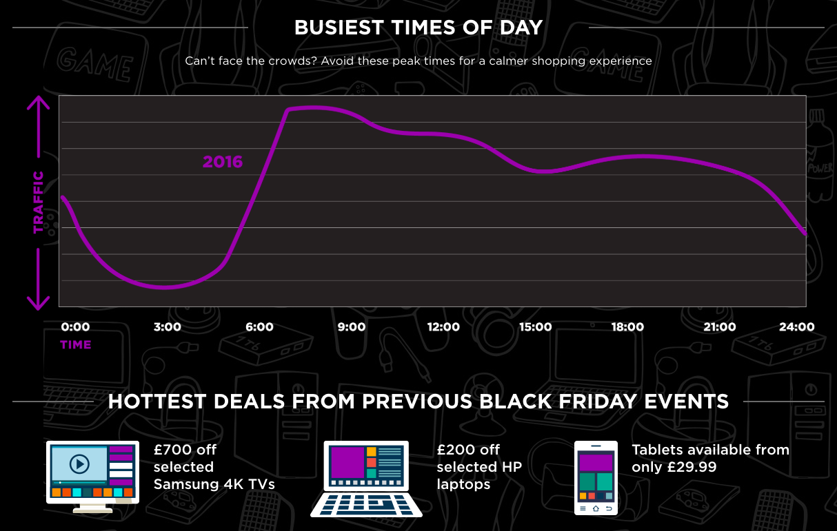 Black Friday The Ultimate Ecommerce Guide Salecycle