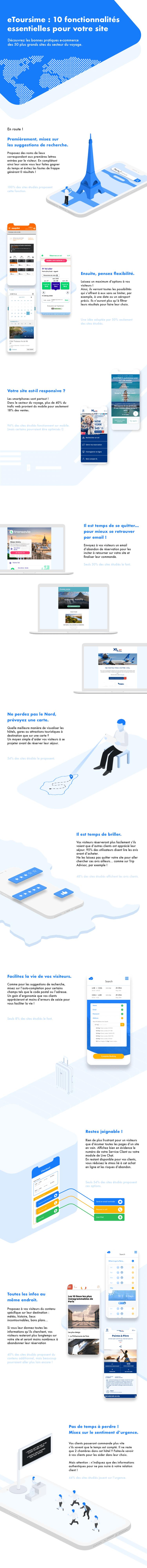 infographie etourisme