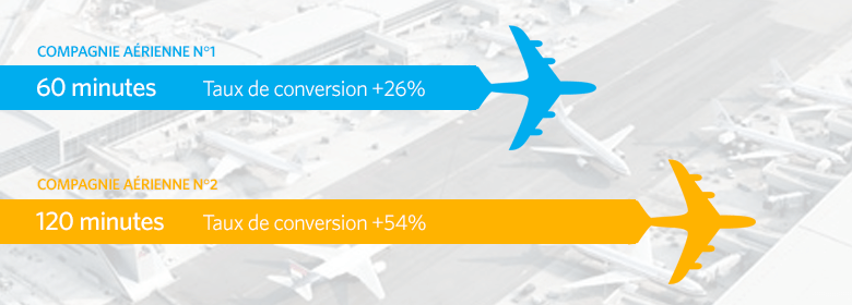 Airline Conversion Test