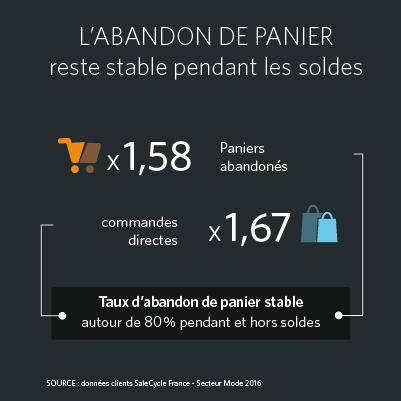 abandon_stable