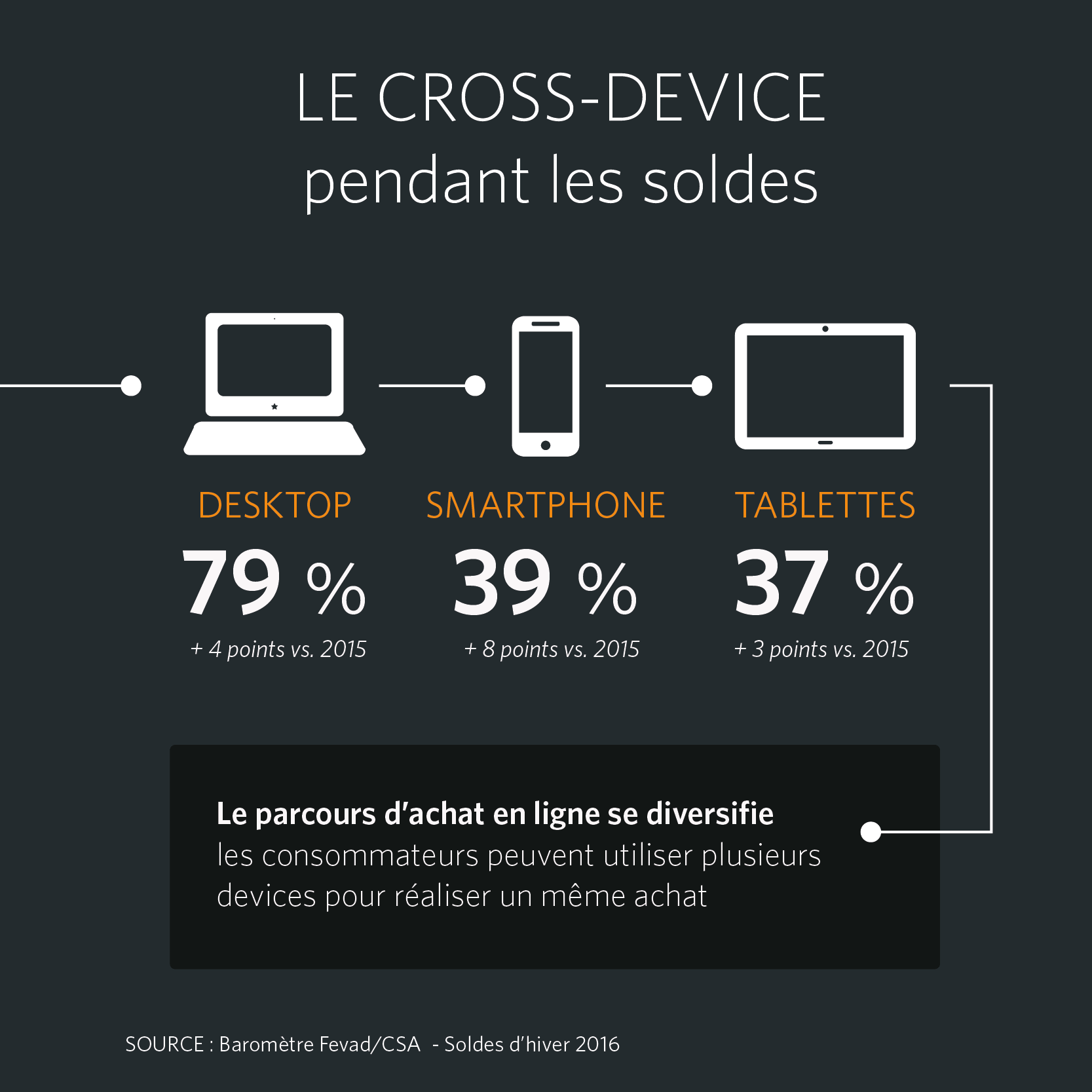 cross_device