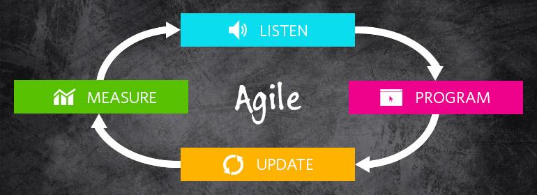 mid-agile