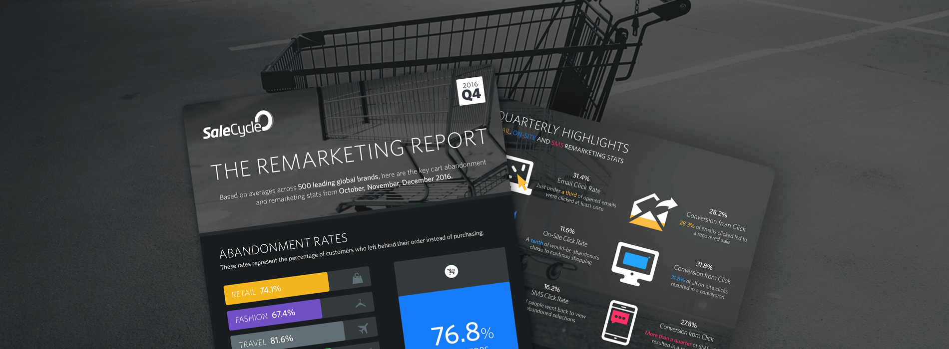 [Infographic] The Remarketing Report – Q4 2016