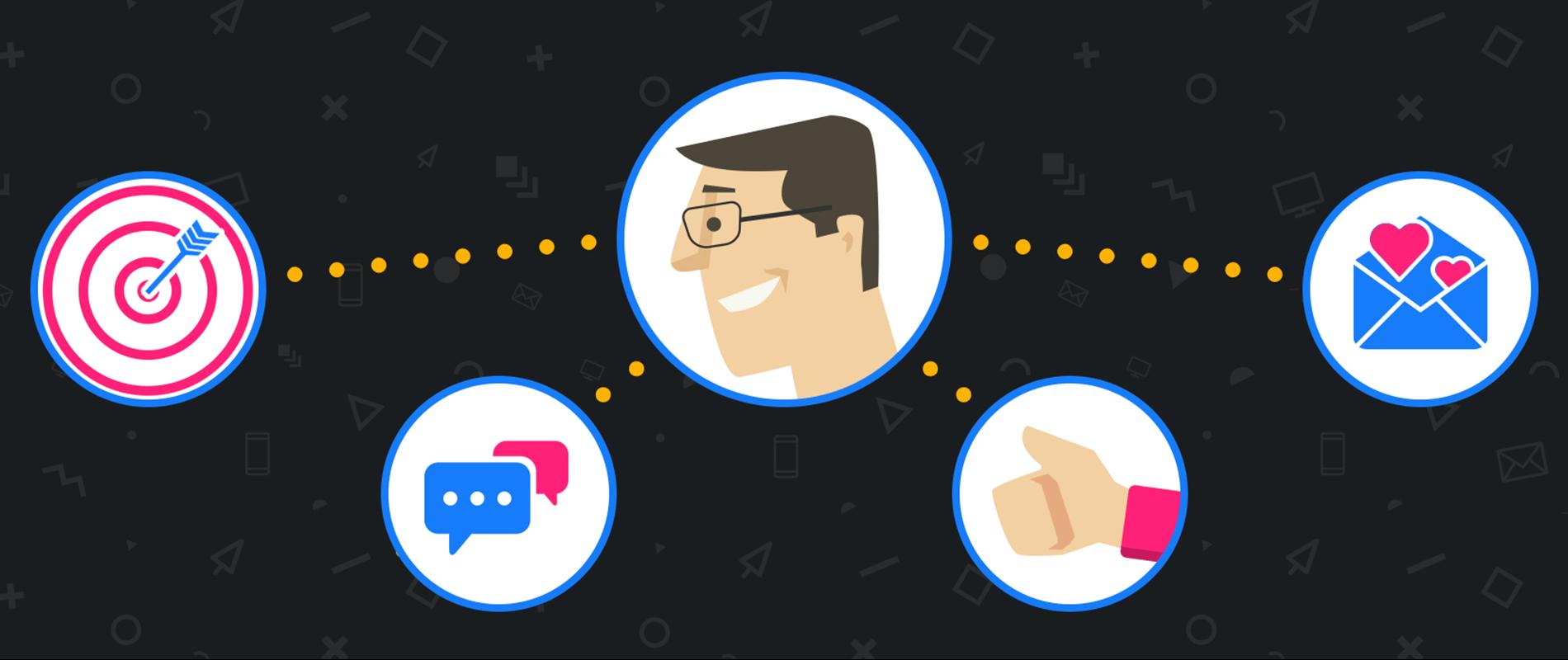 Quelles bonnes pratiques pour augmenter son 'Customer Lifetime Value' ?